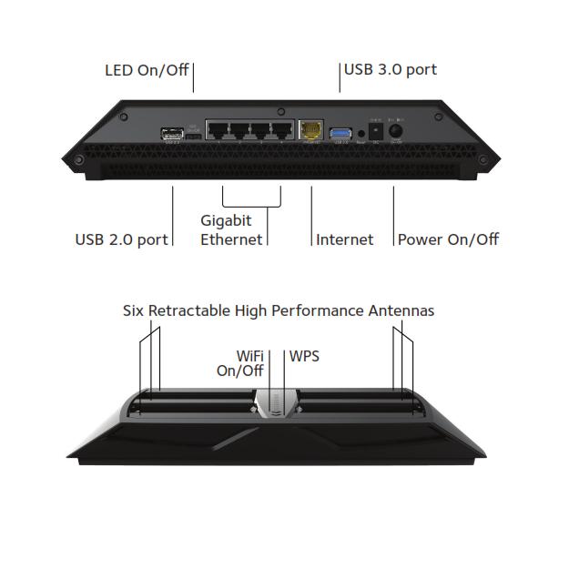 Netgear router login | Netgear router setup - routerlogin net setup