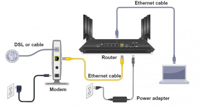 Routerlogin net :Netgear Router Admin Password Issues